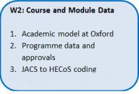 hesa data futures workstream course and module