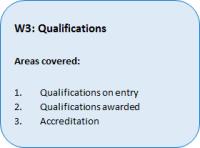 hesa data futures workstream qualifications
