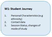 HESA Data Futures project student journey workstream content